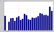 周波数分析図